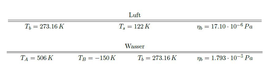 Bezugswerte Luft und Wasser zur Berechnung der dynamischen Viskosität