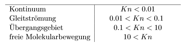 Kontinuumshypothese